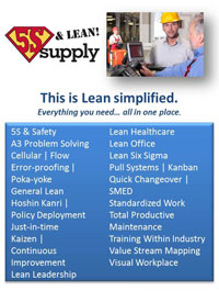 5S Supply - ad