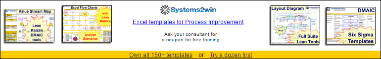 Systems2win templates for process improvement