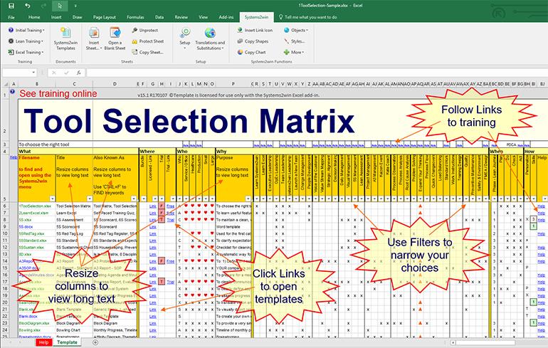 process improvement tools process improvement template