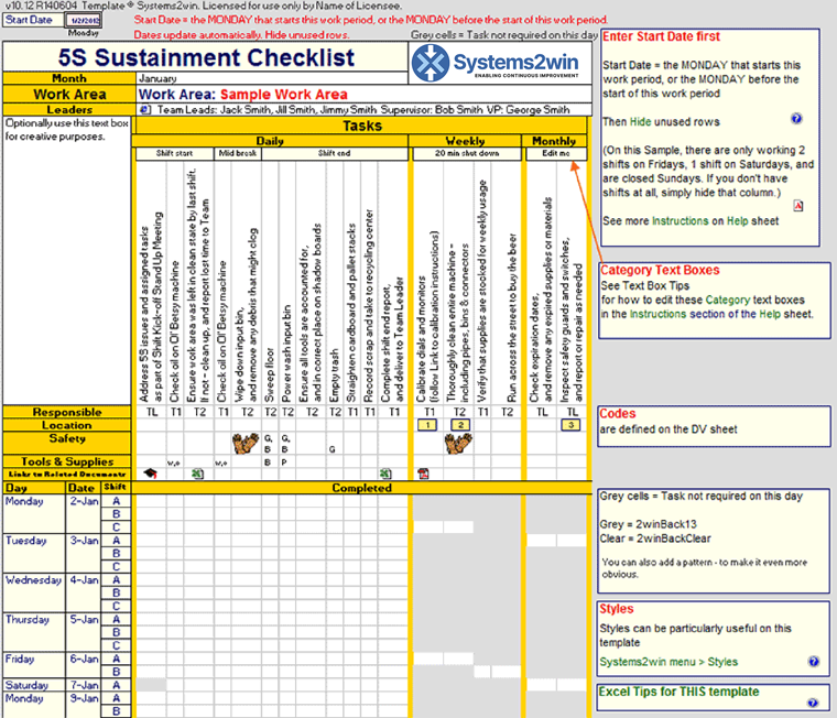 Maintenance schedule template preventive maintenance for Sustainment plan template