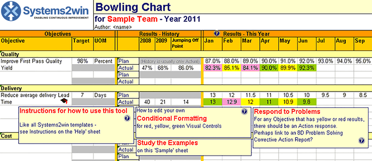 Bowling Chart Excel template