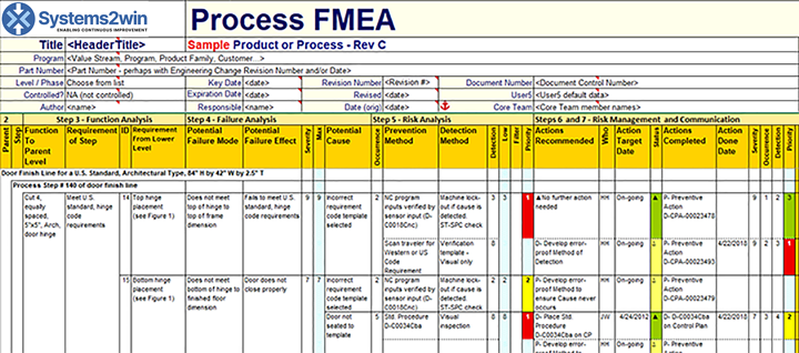 FMEA Excel template
