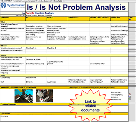Is Is Not Analysis - Problem Analysis template