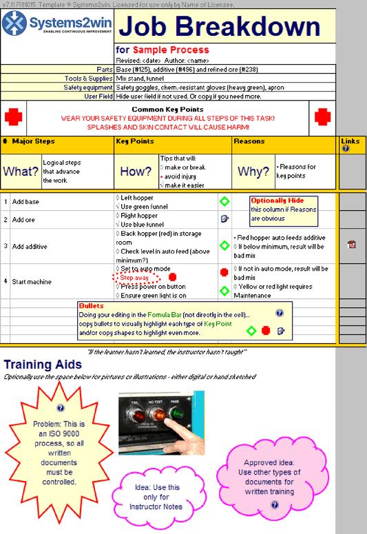 Job Breakdown Sheet Template For Twi Job Instruction