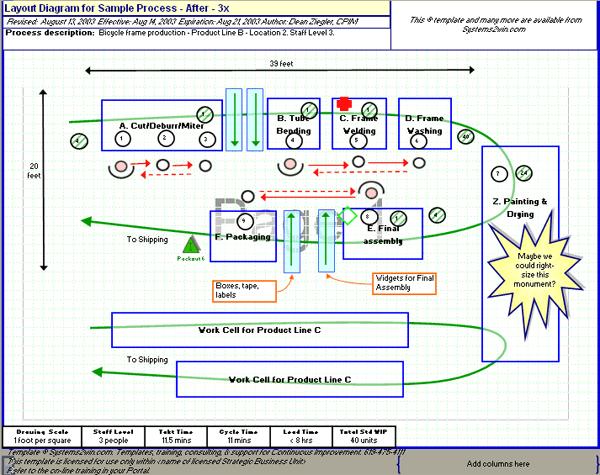 Spaghetti diagram spaghetti chart template layout diagram sample spaghetti diagram example ccuart Images