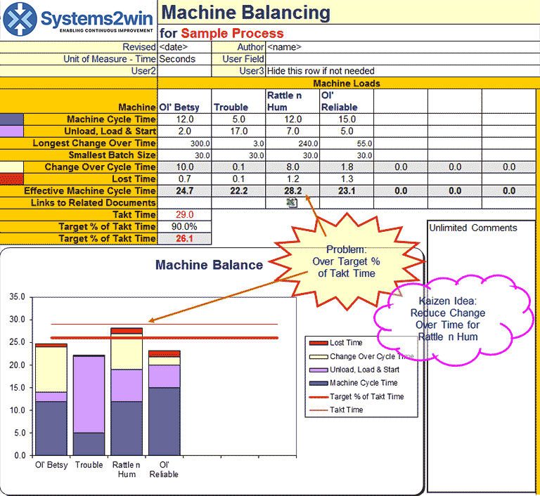 Machine Balance Chart template