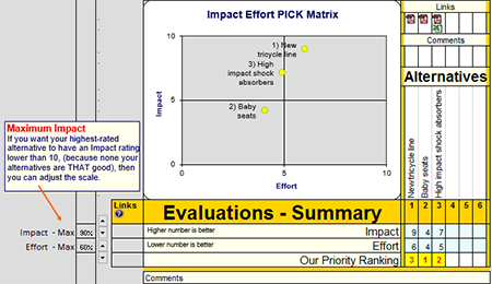 Decision Matrix Excel Template