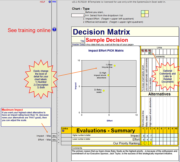 excel decision matrix template impact effort matrix