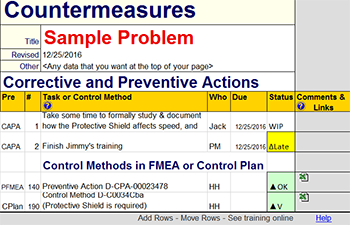 Root Cause Analysis template - Countermeasures section