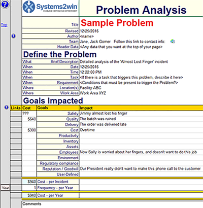 Root Cause Analysis Template Problem Analysis