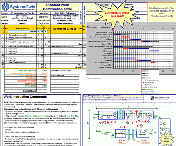 smed template - standard work templates for standardized work