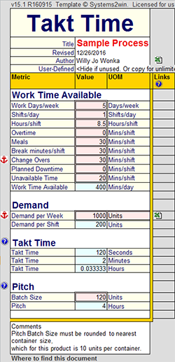 Takt Time Calculation Takt Time Calculator