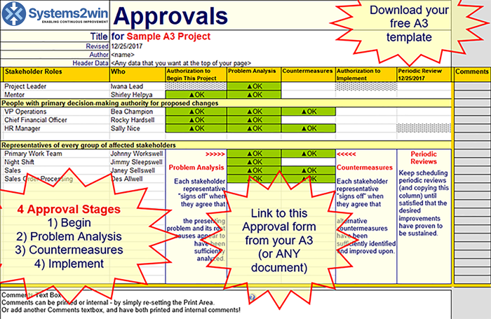 Approval process approval form template sample approval form example pronofoot35fo Gallery