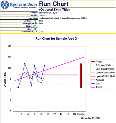 Run chart template excel line chart for trend analysis run chart template ccuart Image collections
