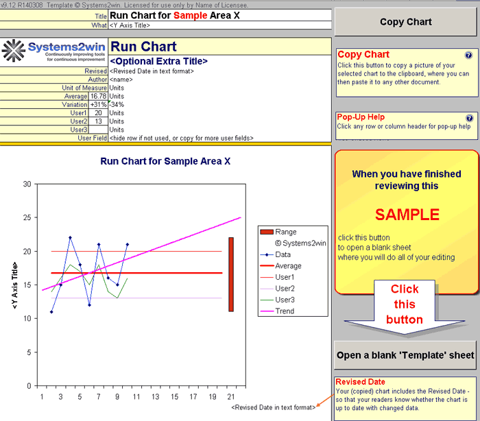 run chart template excel line chart for trend analysis