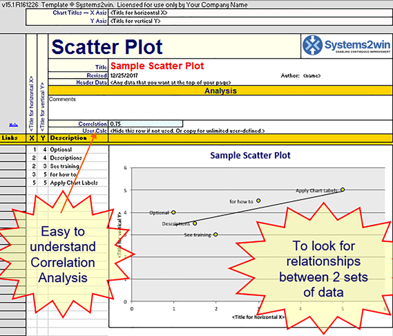 Excel Scatter Plot