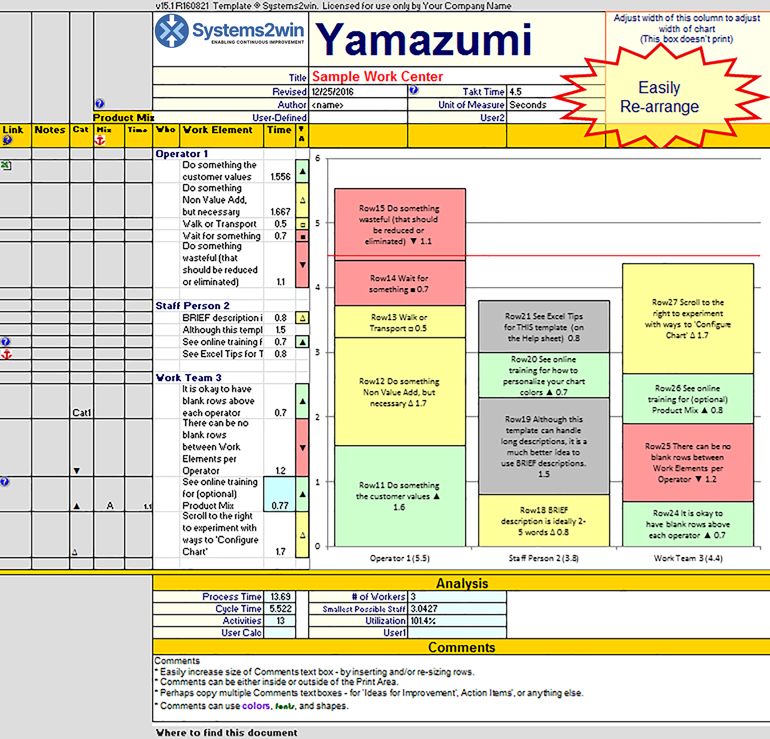 Yamazumi chart excel template for Line balancing template