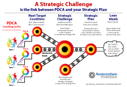 Strategic Targets