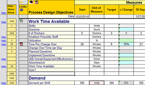 Process Analysis Work Time Available