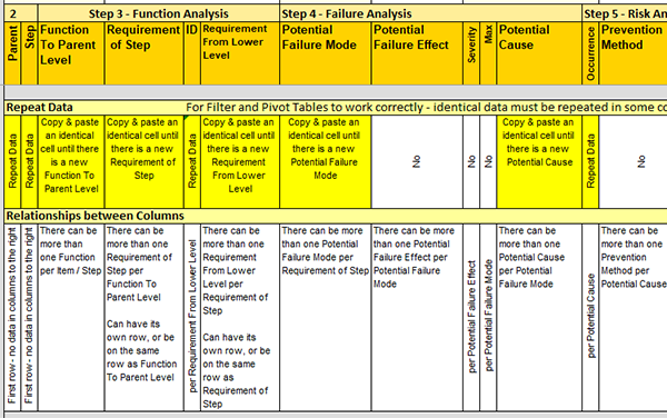 FMEA Template - FMEA tools for Failure Mode Effects Analysis