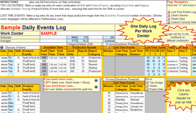 OEE Daily Log