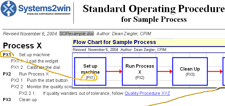 Microsoft word numbered outlines to change the outline number prefix perhaps to match a numbering system used in a flow chart depicting the same process ccuart Image collections
