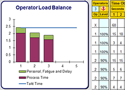 work load template