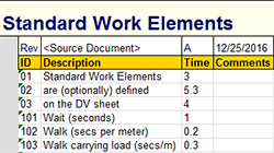 Standard Work Elements on DV sheet