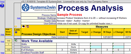 Process Analysis template headers