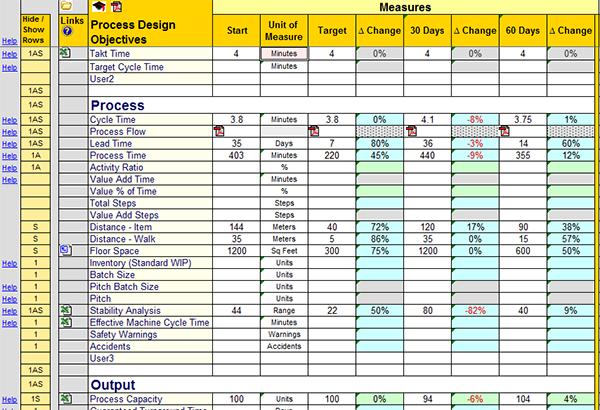 process analysis format Asq flow chart template.