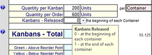 kanban calculation quantities