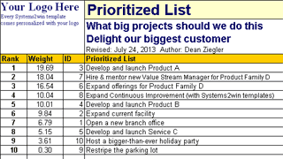 Prioritized List - 1 sheet per Evaluation Criterion