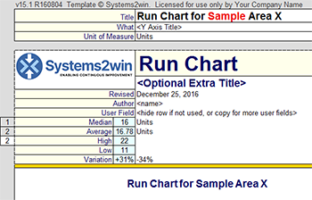 Run Chart template headers