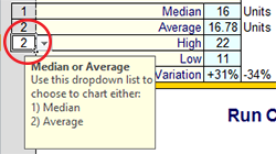 Run Chart template drowdown list