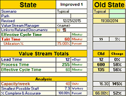 value stream analysis - compare old state