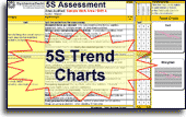 5S trend charts