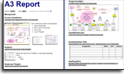 A3 Status Report for Root Cause Analysis phases