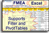 FMEA tools for root cause analysis