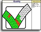SQDC quality