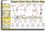 Supply Chain Mapping template