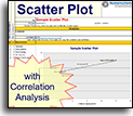 Scatter Plot root cause analysis
