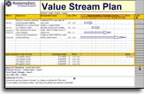 Value Stream Plan template
