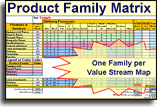 Product Family Matrix